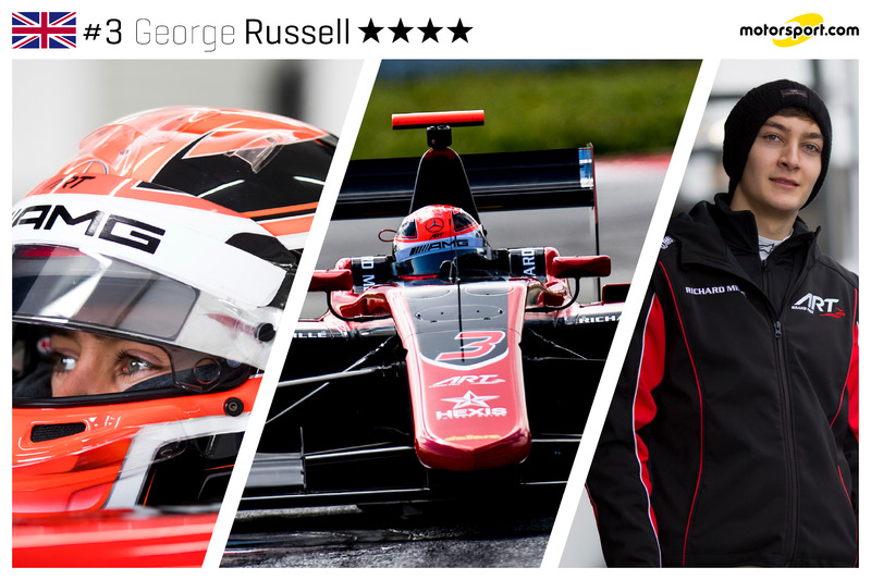 George Russell - 19 ans