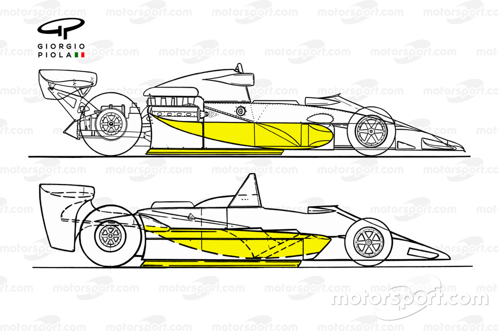 Lotus 78 and 79 comparison