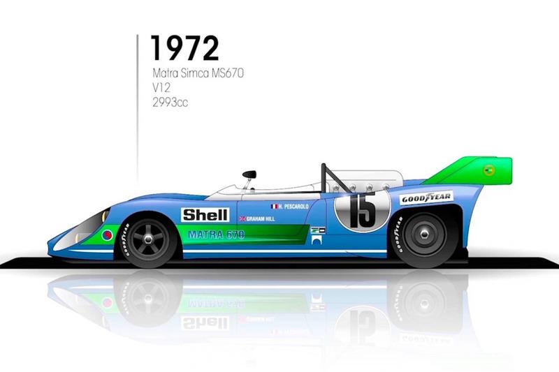 1972: Matra Simca MS670