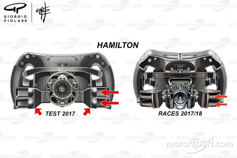 Volant de la Mercedes F1 W08 de Lewis Hamilton