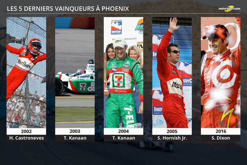 Les 5 derniers vainqueurs à Phoenix