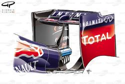 Red Bull RB10: Heckflügel