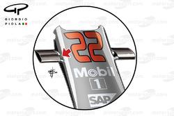 McLaren cámaras