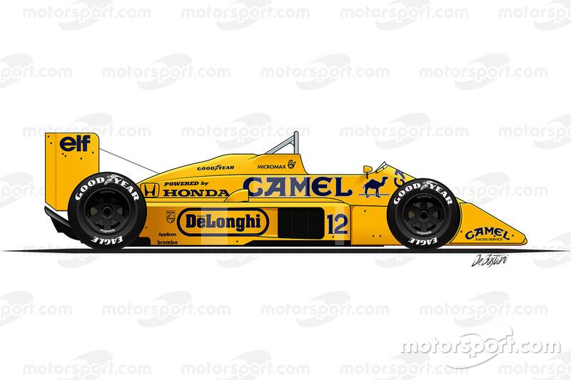1987: Lotus-Honda 99T