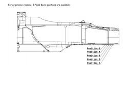 Posisi pedal mobil Formula 4 Mygale M14-F4