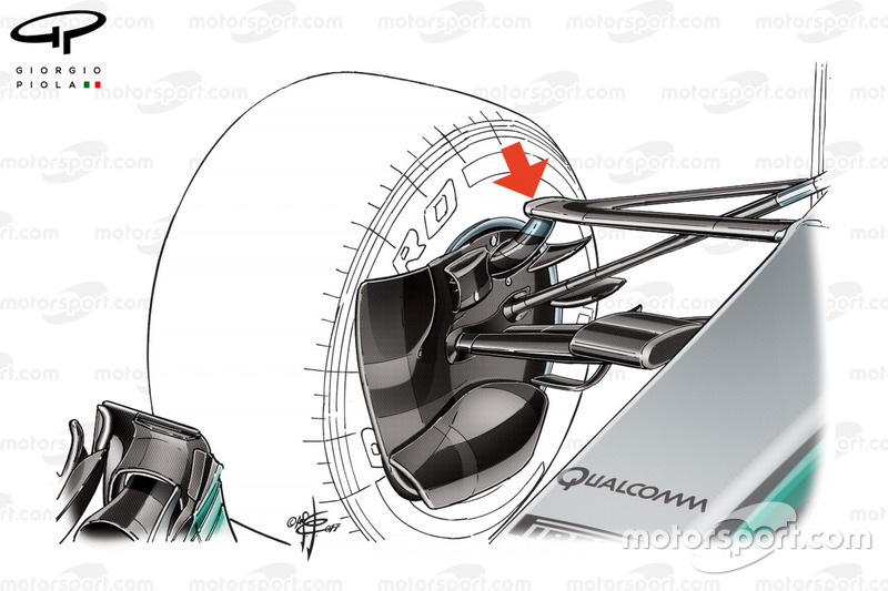 Suspension avant de la Mercedes W08