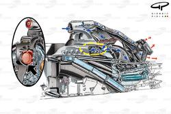 Mercedes W05 detailing PU106 powerunit installation, turbo compressor arrowed inset