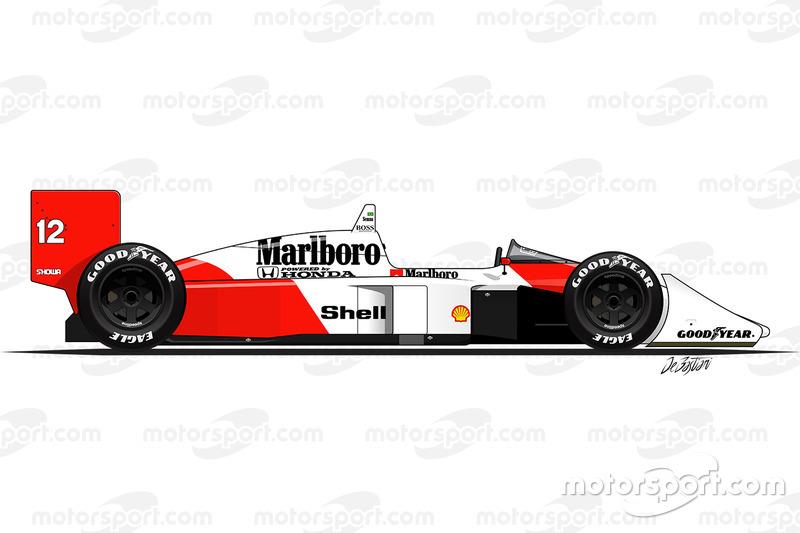 1988 - McLaren MP4-4