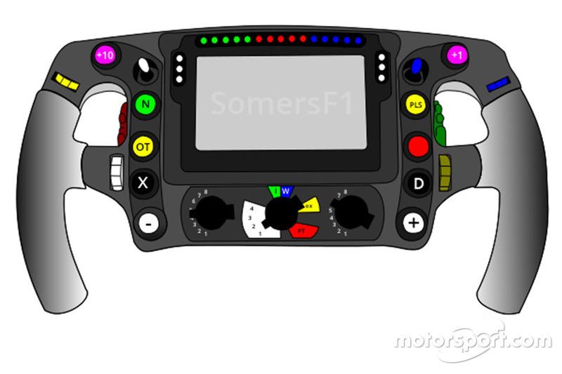 Рисунок руля McLaren Honda MP4-31