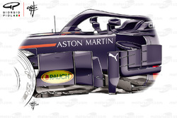 Red Bull RB14 deflectors, V2
