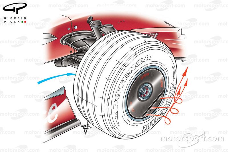 Ferrari F2007: Radkappe
