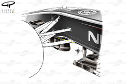 Sauber C33 chassis detail, note curvature, yellow dashes show straightened chassis