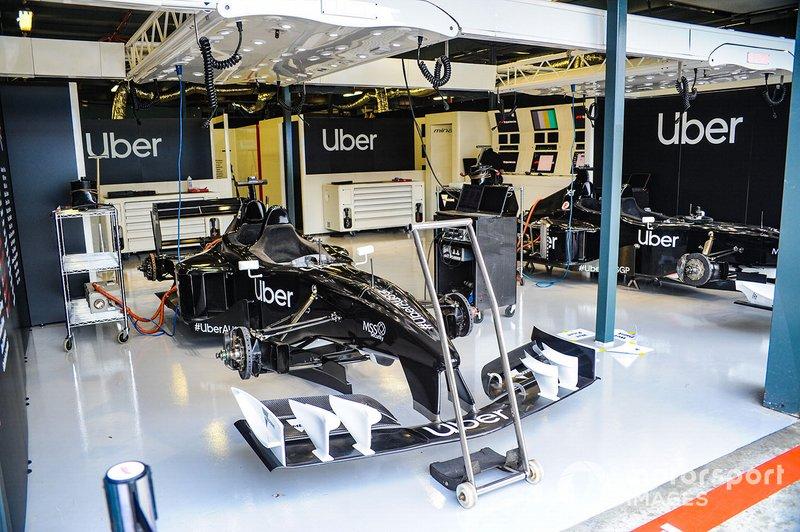 Biposto F1 Experiences