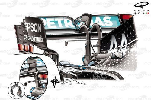 Formel 1 2020