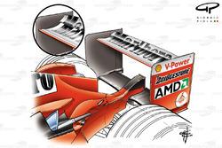Ferrari F2004 (655) 2004 Monza rear wing comparison