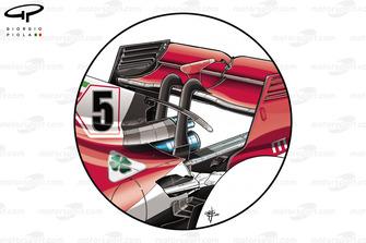 Ferrari SF71H wast exausts
