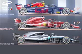 Mercedes F1 W09, Ferrari SF71H, Red Bull RB14: Vergleich (Screenshot)