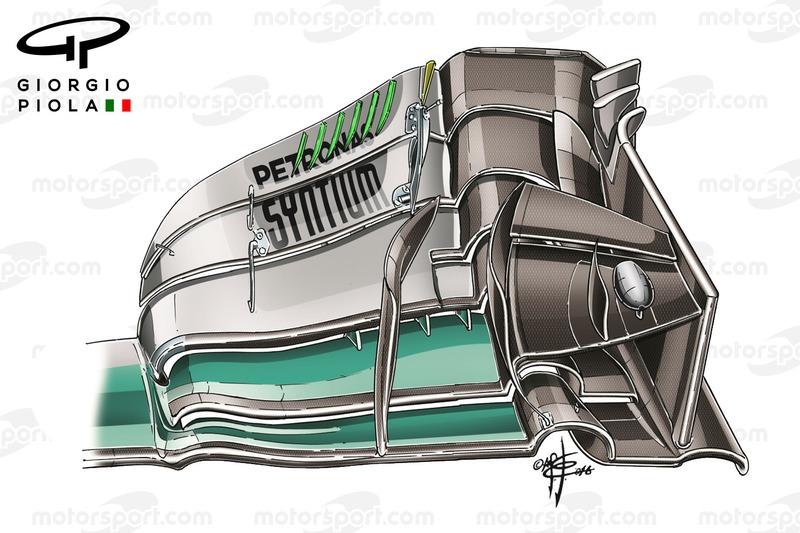 Mercedes W07, переднє антикрило, Гран Прі Канади