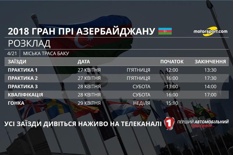 До зустрічі на Гран Прі Азербайджану 2018 року
