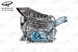محرك هوندا2015