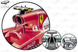 Caja de aire del Ferrari SF70H VS la caja de aire del Mercedes W08