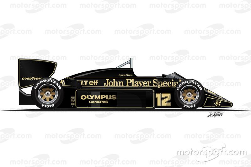 Lotus-Renault 97T