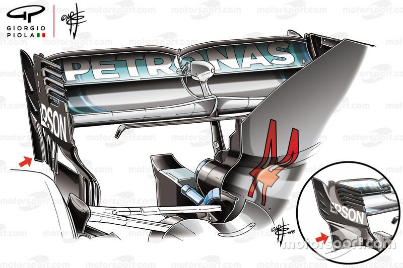 Un alerón trasero en el Mercedes W09 que hace referencia a una idea de McLaren