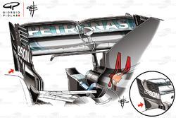 Mercedes W09 rear wing endplate comparison