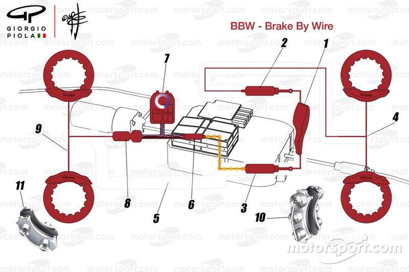 Brake-by-wire systeem