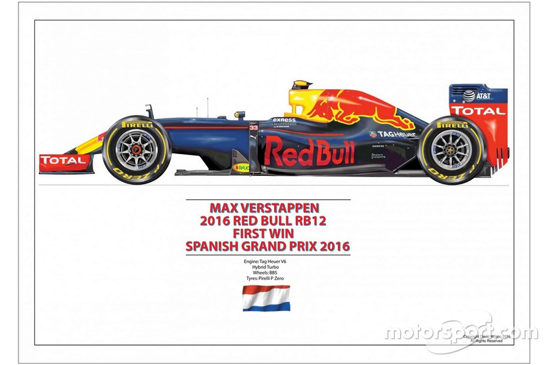 Artwork Red Bull RB12 2016, première victoire de Max Verstappen