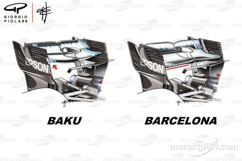 Comparación del alerón trasero del Mercedes W09 en el GP de Azerbaiyán y el de España