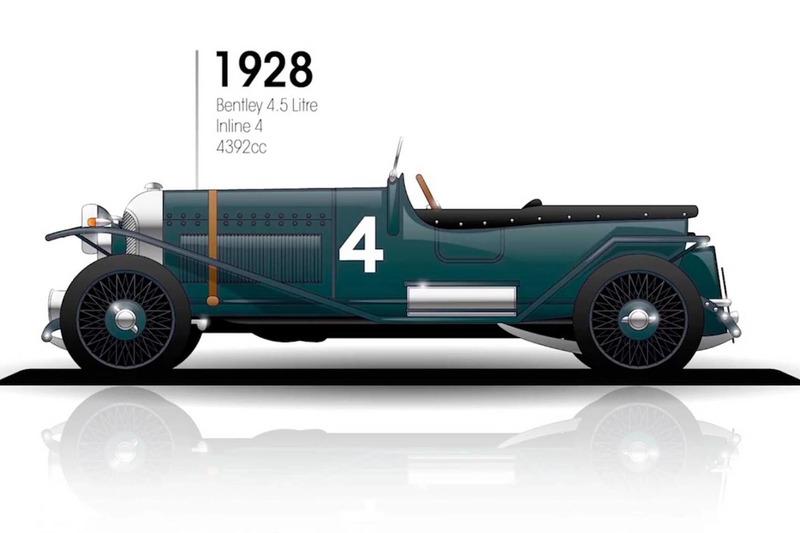 1928: Bentley 4.5 Litre