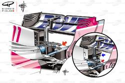 Force India VJM11, nagy leszorítóerőre tervezett hátsó szárnyak összehasonlítása