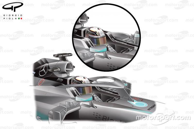 Mercedes F1 W06 Hybrid voorstel voor veiligheid