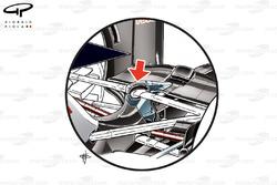 Williams FW34 rear suspension keel