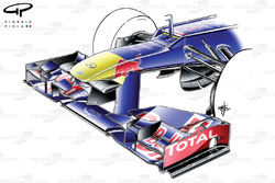 Red Bull RB8 driver cooling hole in nose transition (blue arrows show airflow into aperture)