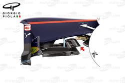 Separador Red Bull RB12 T Separador bandeja