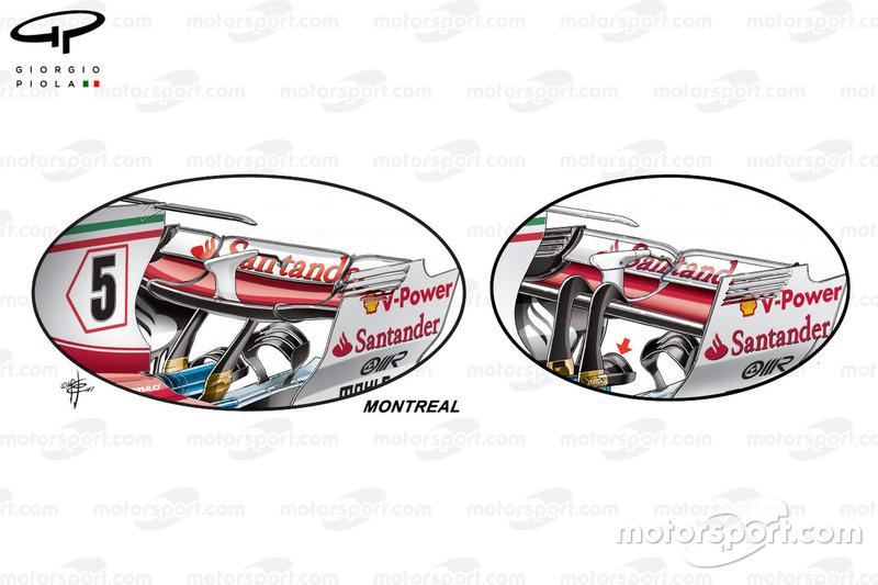 Порівняння задніх антикрил Ferrari SF70H, ГП Канади