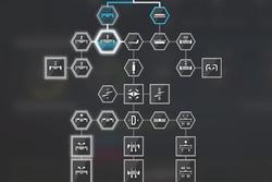 Arbre de R&D