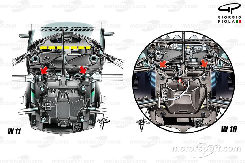 Mercedes AMG F1 W11 & W10 comparison