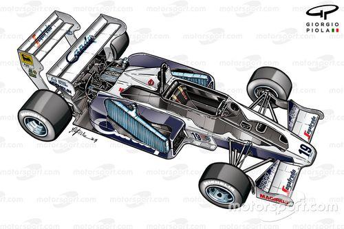 Formel 1 1984
