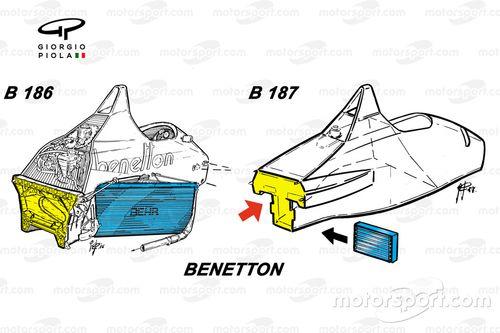 فورمولا 1 1987