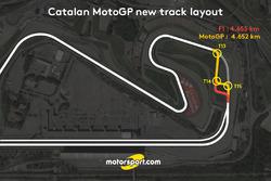 Das neue MotoGP-Layout des Circuit de Barcelona-Catalunya