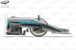 Mercedes W08 nose duct, Russian GP