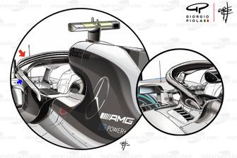 Mercedes W09 halo fairing comparison
