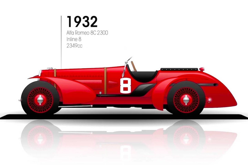 1932: Alfa Romeo 8C 2300
