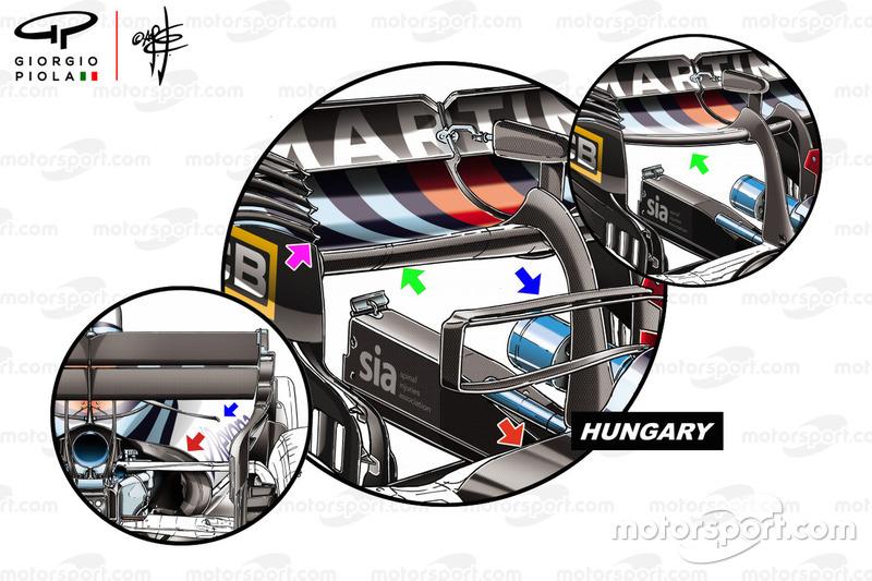 Заднє антикрило, Т-крильце та охолодження Williams FW41, Гран Прі Угорщини