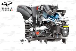 Diffuseur de la McLaren MP4/31, à Austin