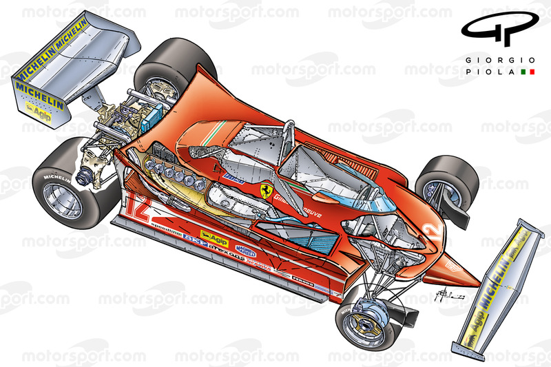 The 1979 Ferrari 312T4 of Gilles Villeneuve