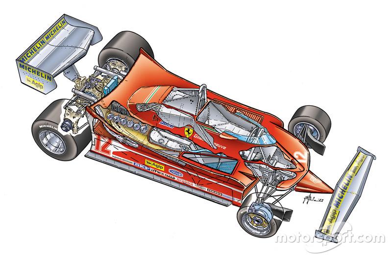 Der Ferrari 312 T4 aus der Saison 1979